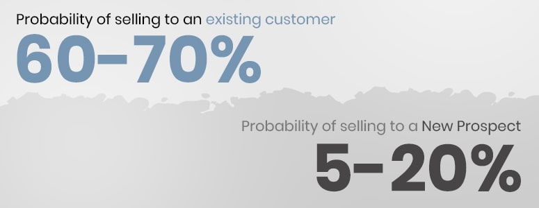 focus on your existing customers