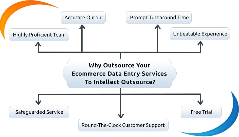 Intellect Outsource offer data entry service benefits for your ecommerce stores