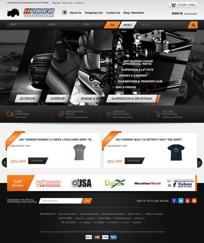 roco performance magento template
